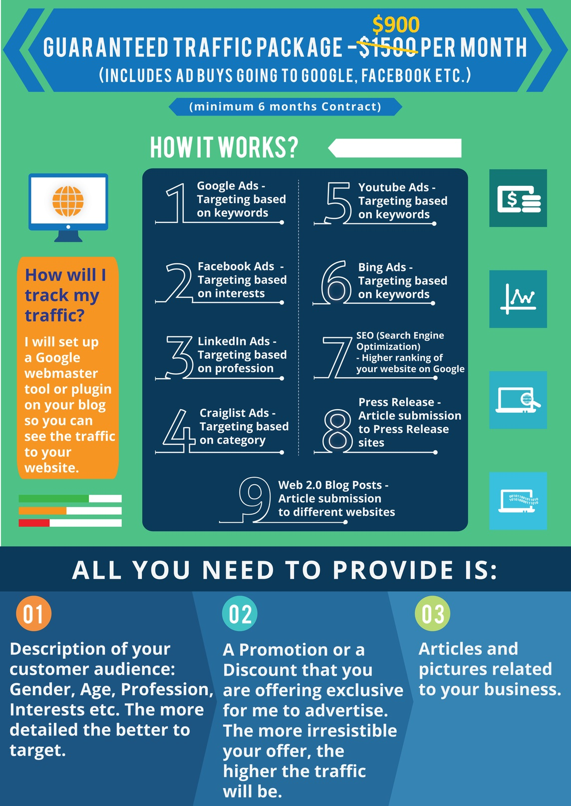 Guaranteed Traffic PackageMay2015